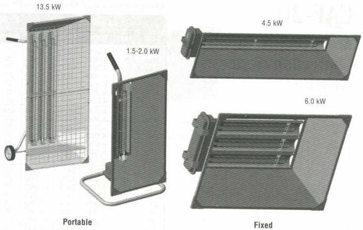 Chromalox Electric Forced Air Heaters Electric Garage
